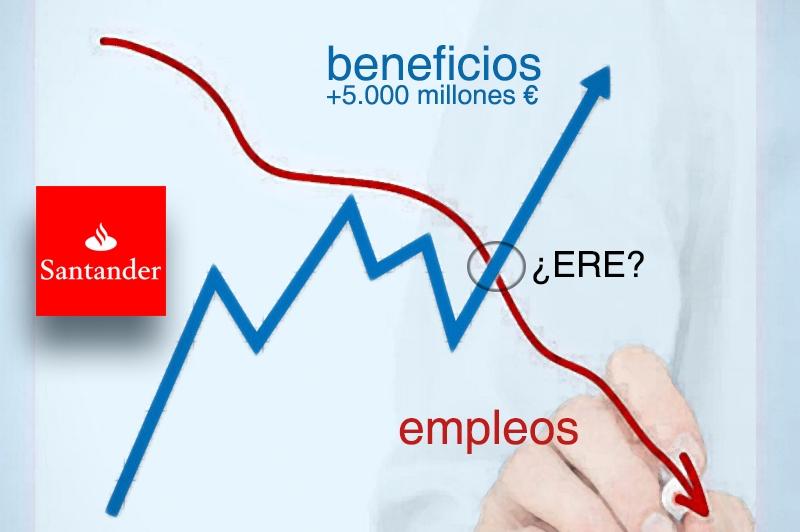 FeSMC rechaza las medidas impuestas por la empresa en el ERE del Santander